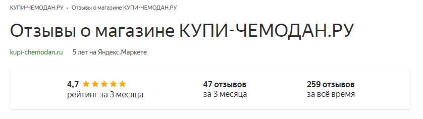 Отзывы с Яндекс.Маркет