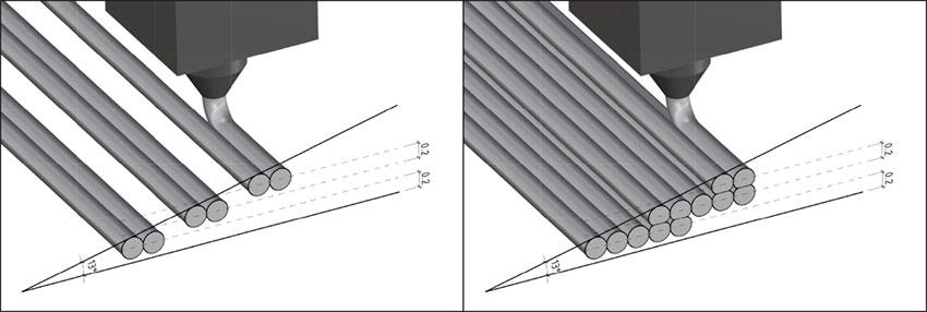 ПЕРИМЕТРЫ 2 и ПЕРИМЕТРЫ 5Угол наклона 13°, высота слоя 0,2 мм