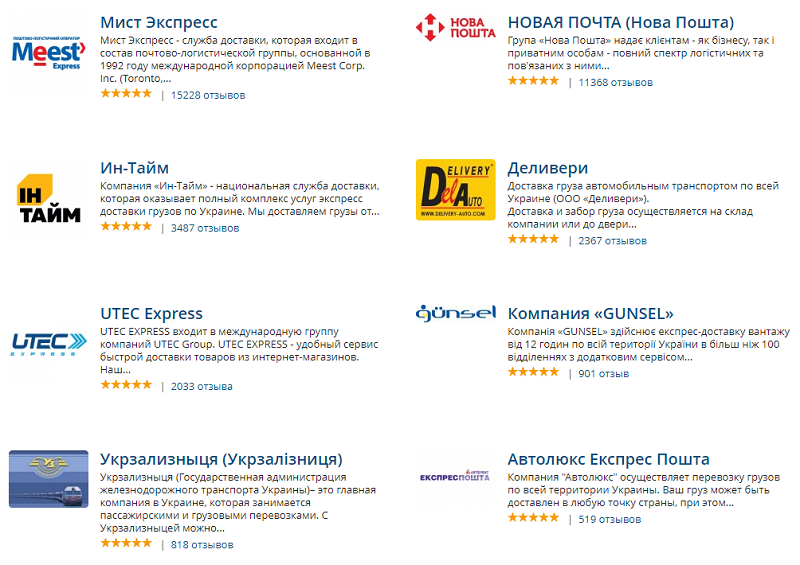 Рейтинг транспортных компаний Украины