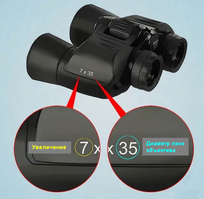 Расшифровка обозначений маркировки бинокля - кратность увеличения и диаметр объектива