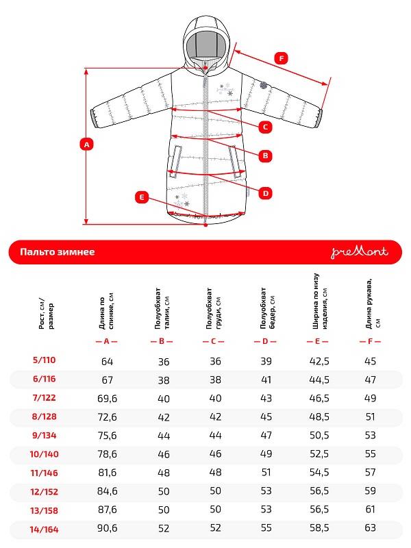 Размерная сетка пальто Premont