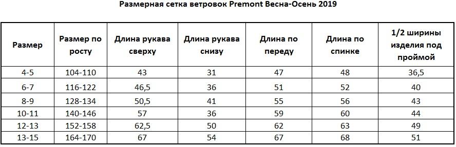 Размерная сетка Premont Весна 2019 ветровка Кувшинка Фабиола