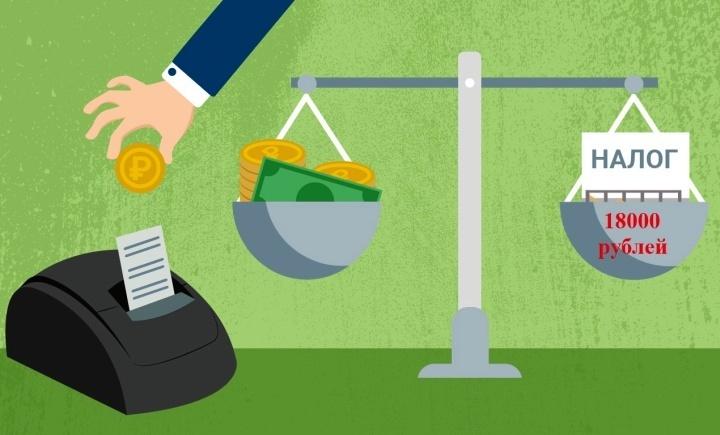 Налоговый вычет за покупку ККТ – право каждого предпринимателя на патенте