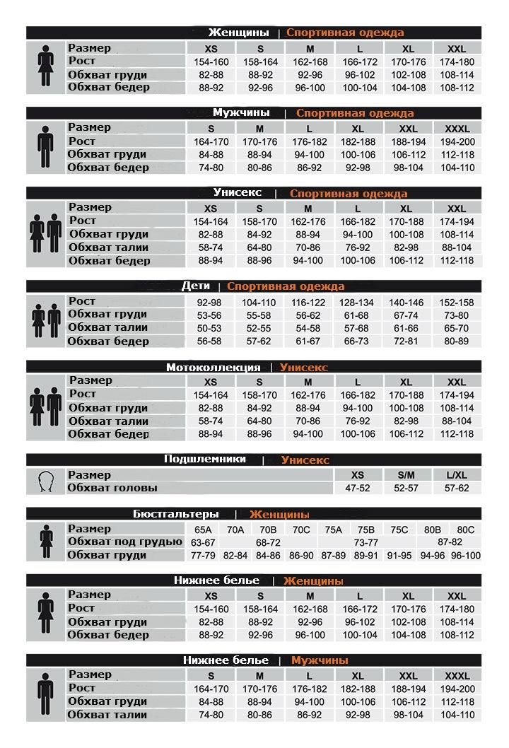 Таблица размеров Brubeck
