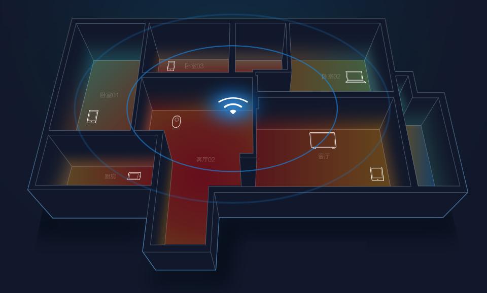 Xiaomi-Mi-WiFi-3G-Router