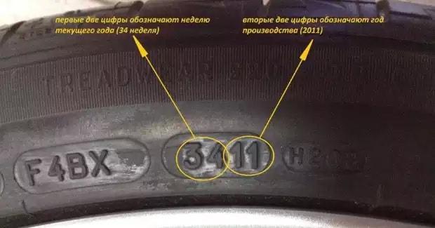 Цифри на покришці позначають її дату виготовлення