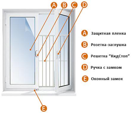 okno-furnitura.jpg
