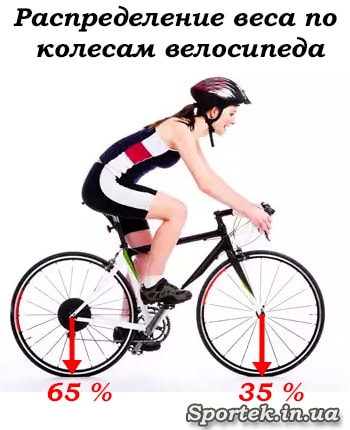 Распределение веса велосипедиста по колесам велосипеда