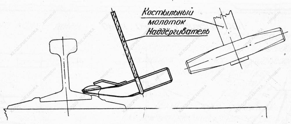 Применение костыленаддергивателя