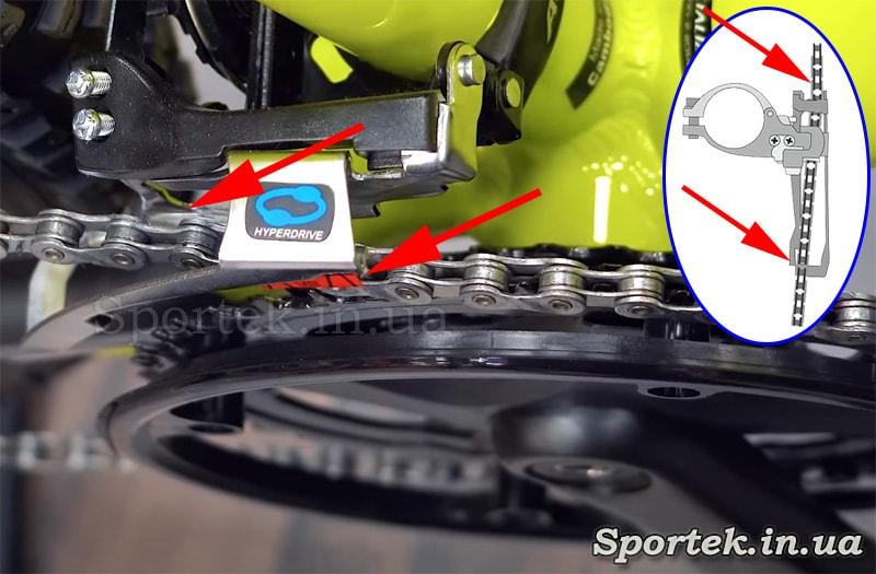 Заклинювання ланцюга в передньому перемикачі при перемиканні передач на велосипеді без руху