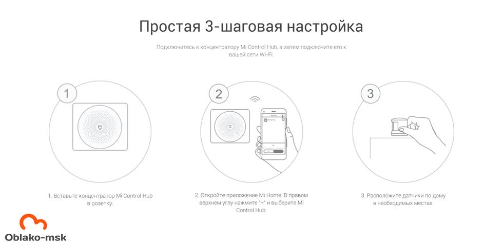Набор датчиков Xiaomi Mi Smart Sensor Set