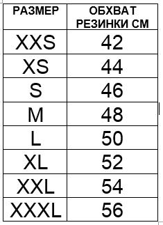 Таблица размеров защиты паха мужской ПрофСпорт