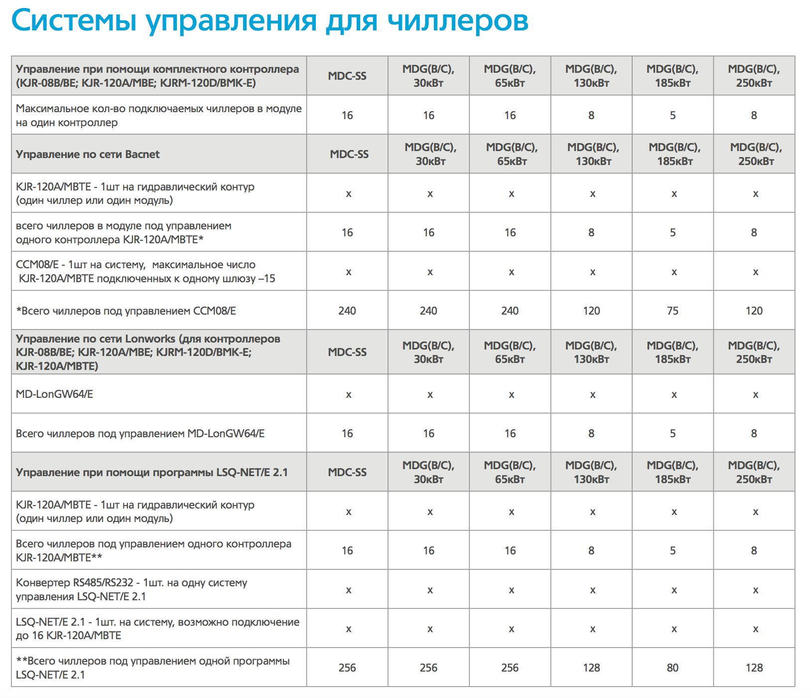 Системы_управления_для_чиллеров.png