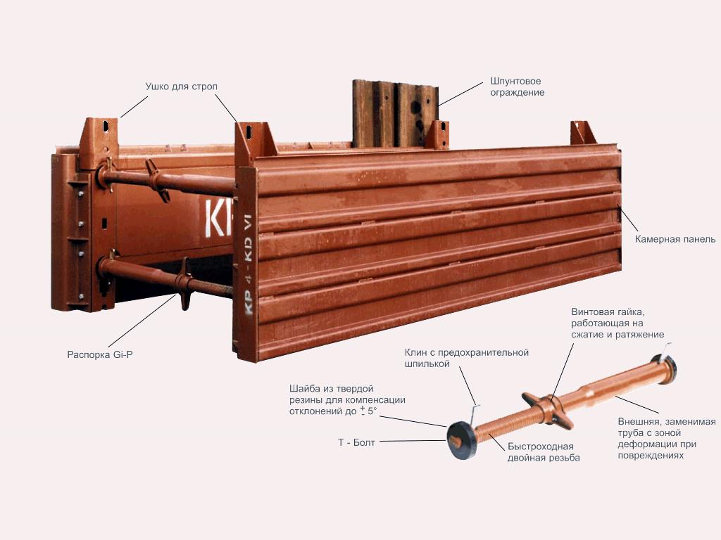 Составные части камерношпунтовой крепи GIGANT