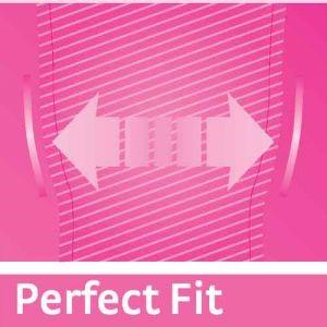 Технология Perfect fit