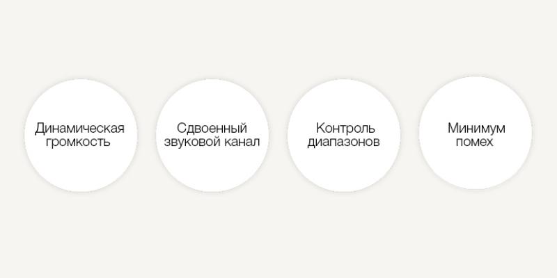Колонка-будильник Xiaomi Mi Music Alarm Clock (Xiaomi, белый)
