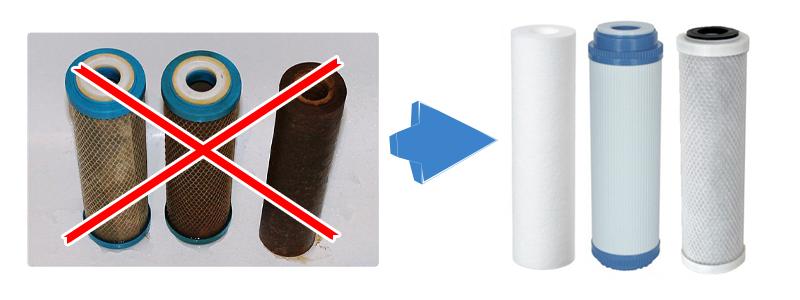 замена картриджей в фильтрах для воды