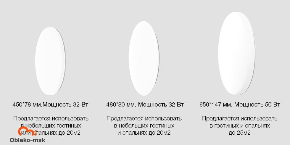 Потолочная лампа Xiaomi Yeelight Galaxy LED Ceiling Lamp (650 mm, с эффектом звездного неба)