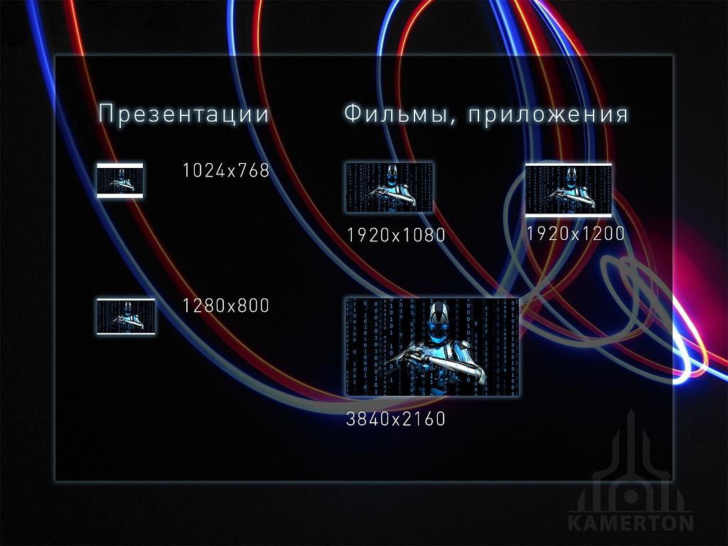 Схема выбора разрешения