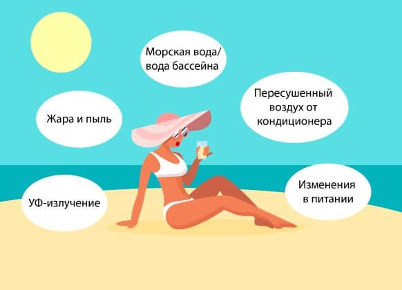 ugroza_kozhe_letom.jpg