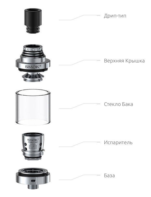 Компоненты Атомайзера SMOK Spirals Tank