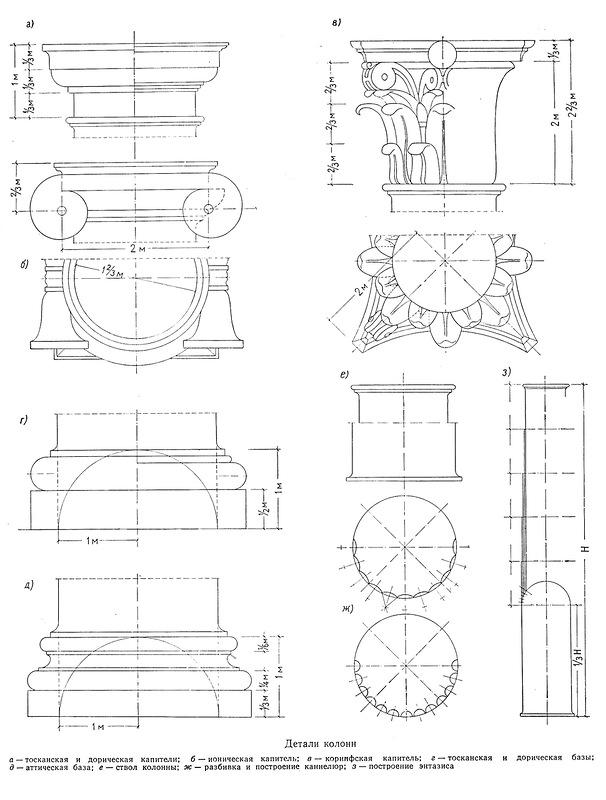 Детали колонн