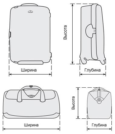 Габариты багажа