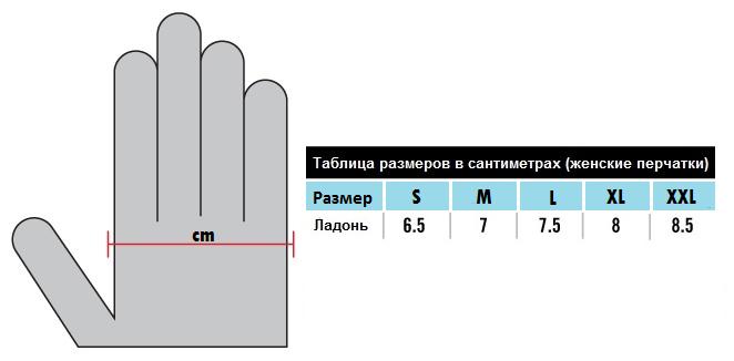 таб_разм_перч_жен_обновка_PNG.png