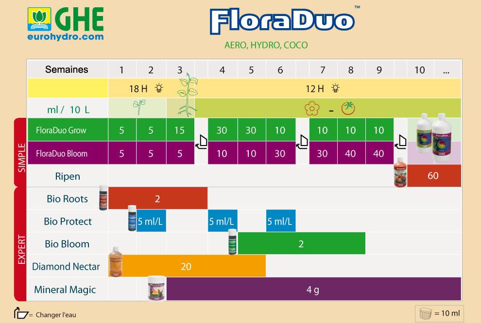 floraduo-grow-agua-dura-de-ghe-2.jpg
