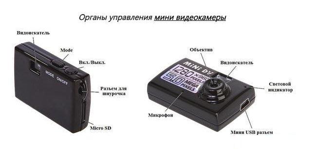 Мини камера HD mini dv video recorder