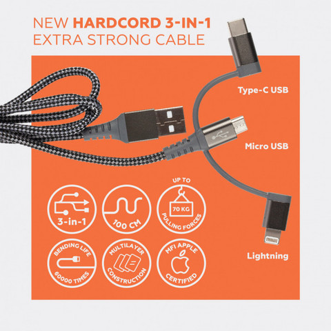NEW extra strong cable available from stock!