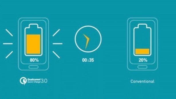 Быстрая зарядка Qualcomm Quick Charge