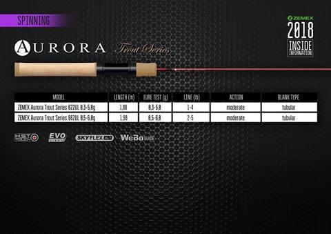 Zemex Aurora Trout – для всех любителей форелевой ловли.