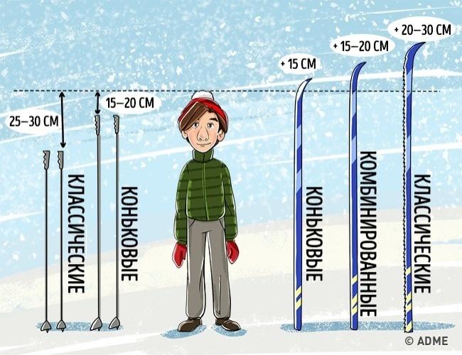 Как подобрать лыжи ребенку? Простые советы + секрет :)
