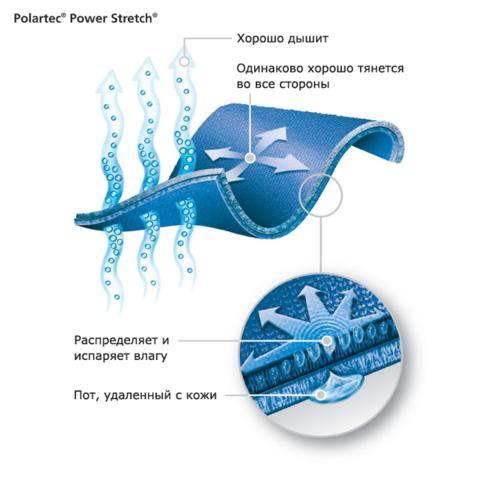 Ткани Polartec® Power Stretch®