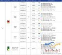 Новинки августа: чипы для струйных и лазерных принтеров от ApexMic.