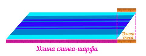 Размерная сетка Dydimos, Ellevill и Diva Milano (слинг-шарфы)