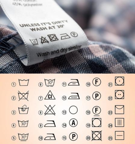 Значение символов на ярлыках одежды
