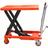 Столы подъемные гидравлические (передвижные)