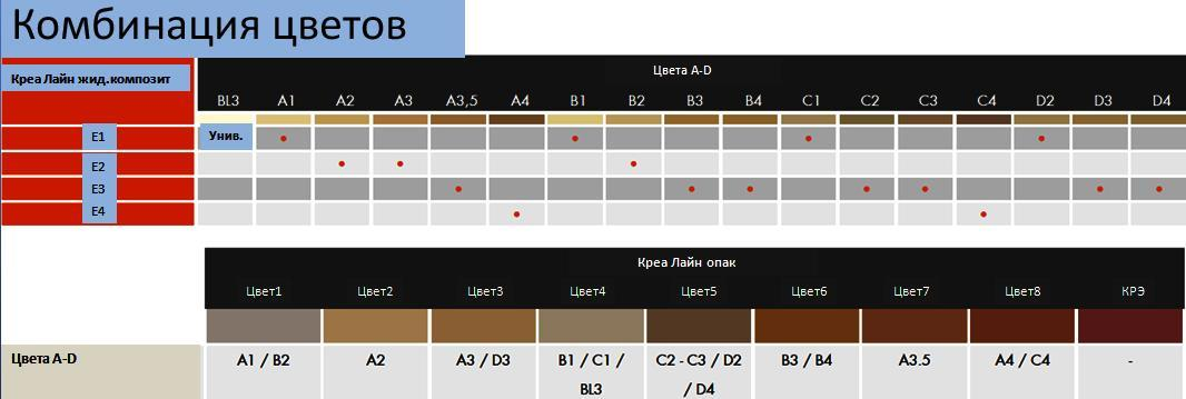 Комбинация цветов фасеток и композита для закакза