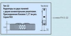 Радиатор Kermi FKO 22 500х2000