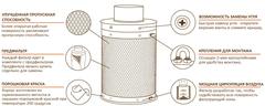 Фильтр воздушный угольный GW-2000
