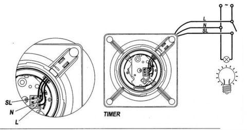 Накладной вентилятор Cata E 100 GT (таймер) + обратный клапан