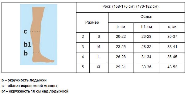 Чулки мед. компрессионные ниже колена с мыском (2 комп.) арт.3002, рост 1, черный