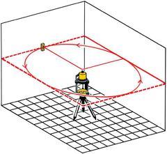 Нивелир лазерный ротационный Stabila LAR 100 (арт. 15993)