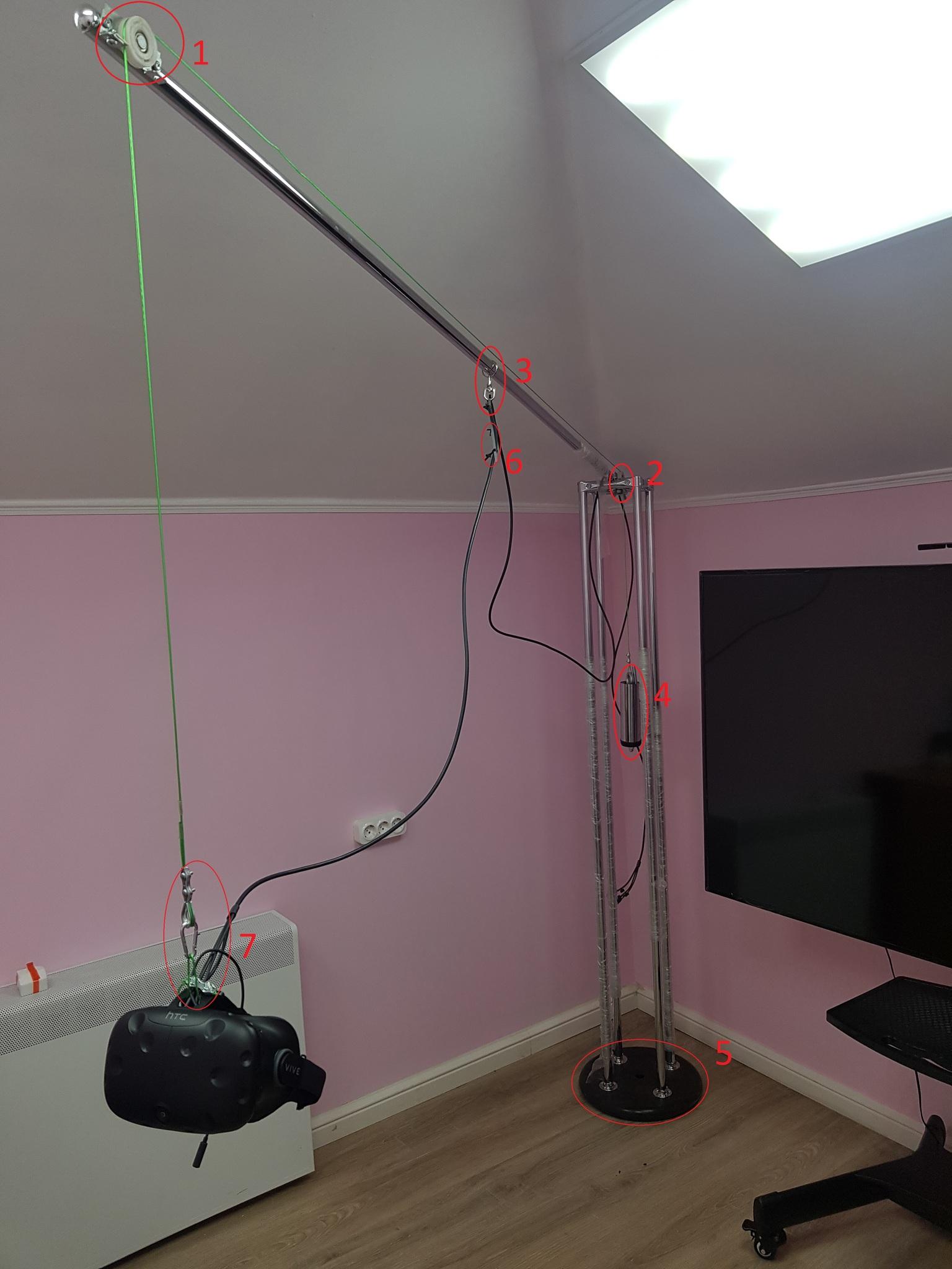 Стойка для кабеля шлема HTC/OCULUS/VALVE