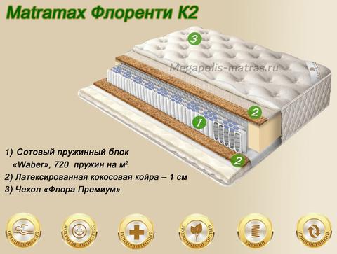 Матрас Матрамакс Флоренти К2 купить в Москве от Megapolis-matras.ru