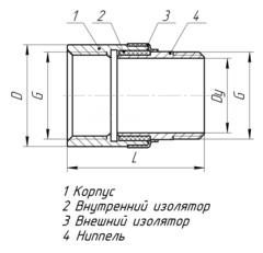 ИСНВ схема