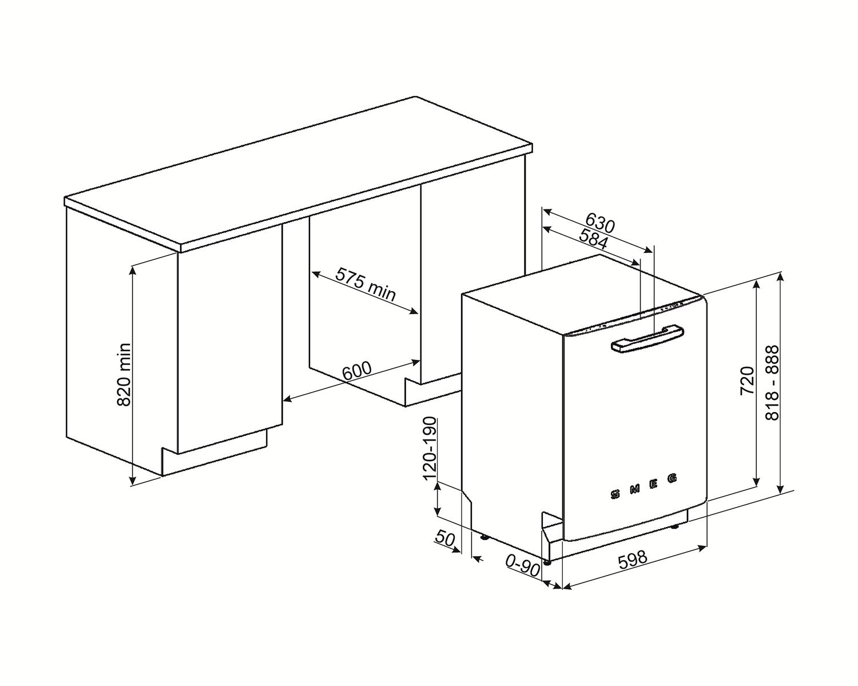 Посудомоечные машины минимальных размеров