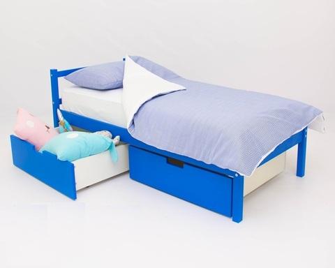 Кровать SKOGEN синий